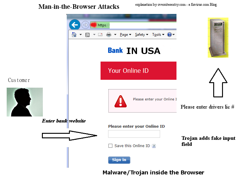 man in the browser attack pdf
