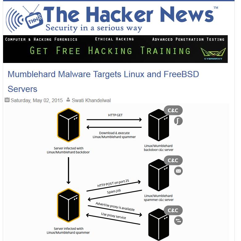 hackernews-mumbleheadlinuxmalware