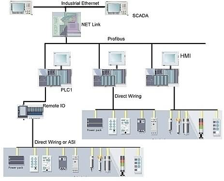 We Can Learn From Industrial Firewall Architecture