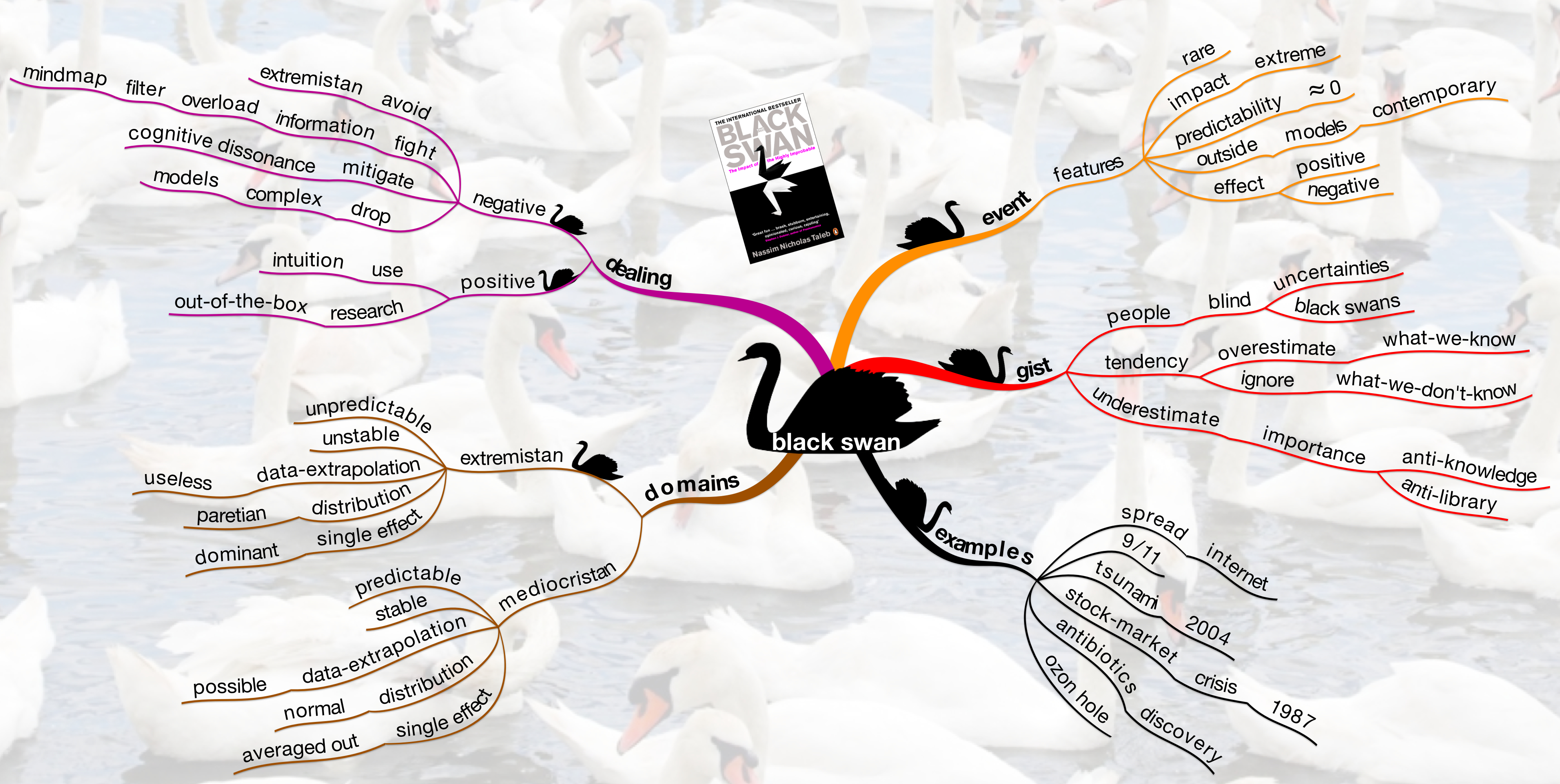 black-swan1