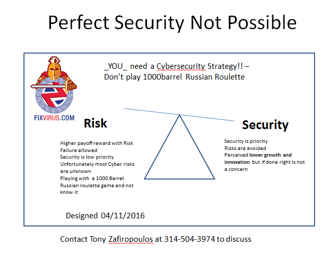 perfectsecuritynotpossible