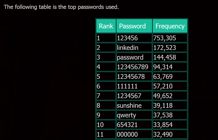 leakedsourcepasswordlist