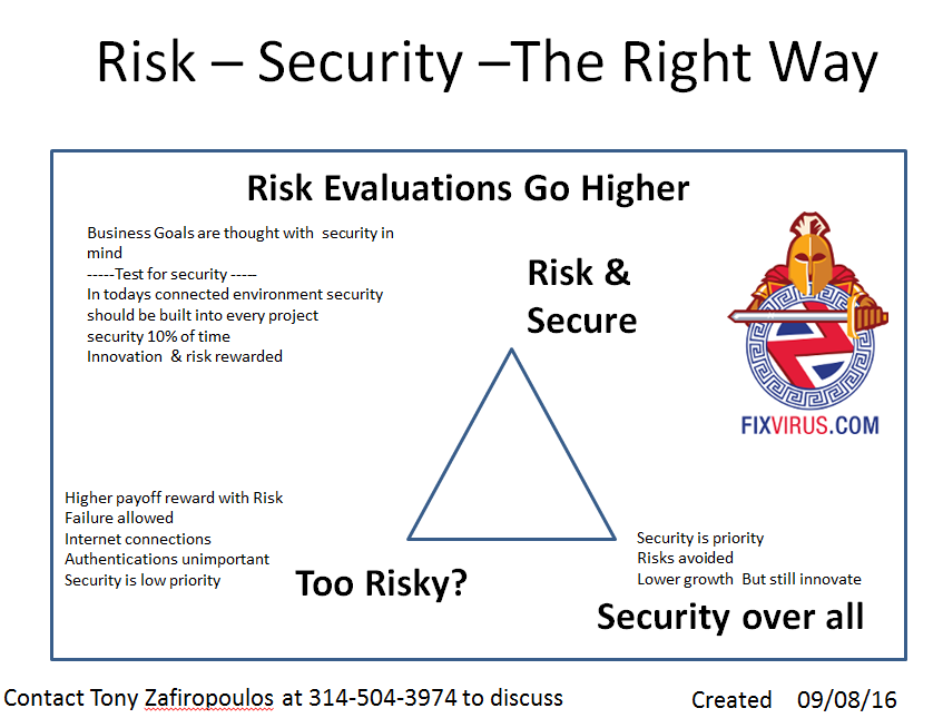 risk-security-rightway