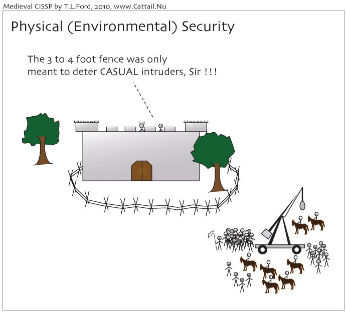 cissp_0005_physical-casualdefence