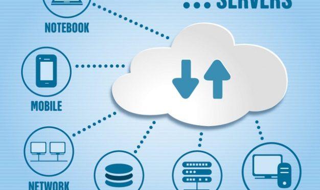 Cloud Compliance & Cybersecurity
