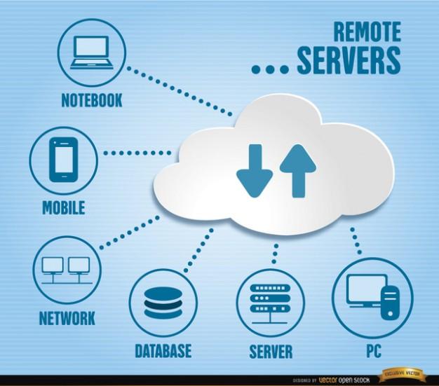 cloud-computing-infographic-from-freepik