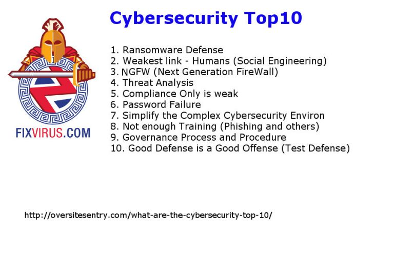 What Are The Cybersecurity Top-10?
